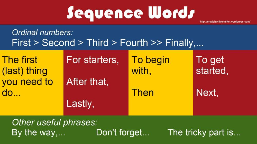 sequence-words